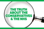Debunked: Labour's NHS Privatisation Claims